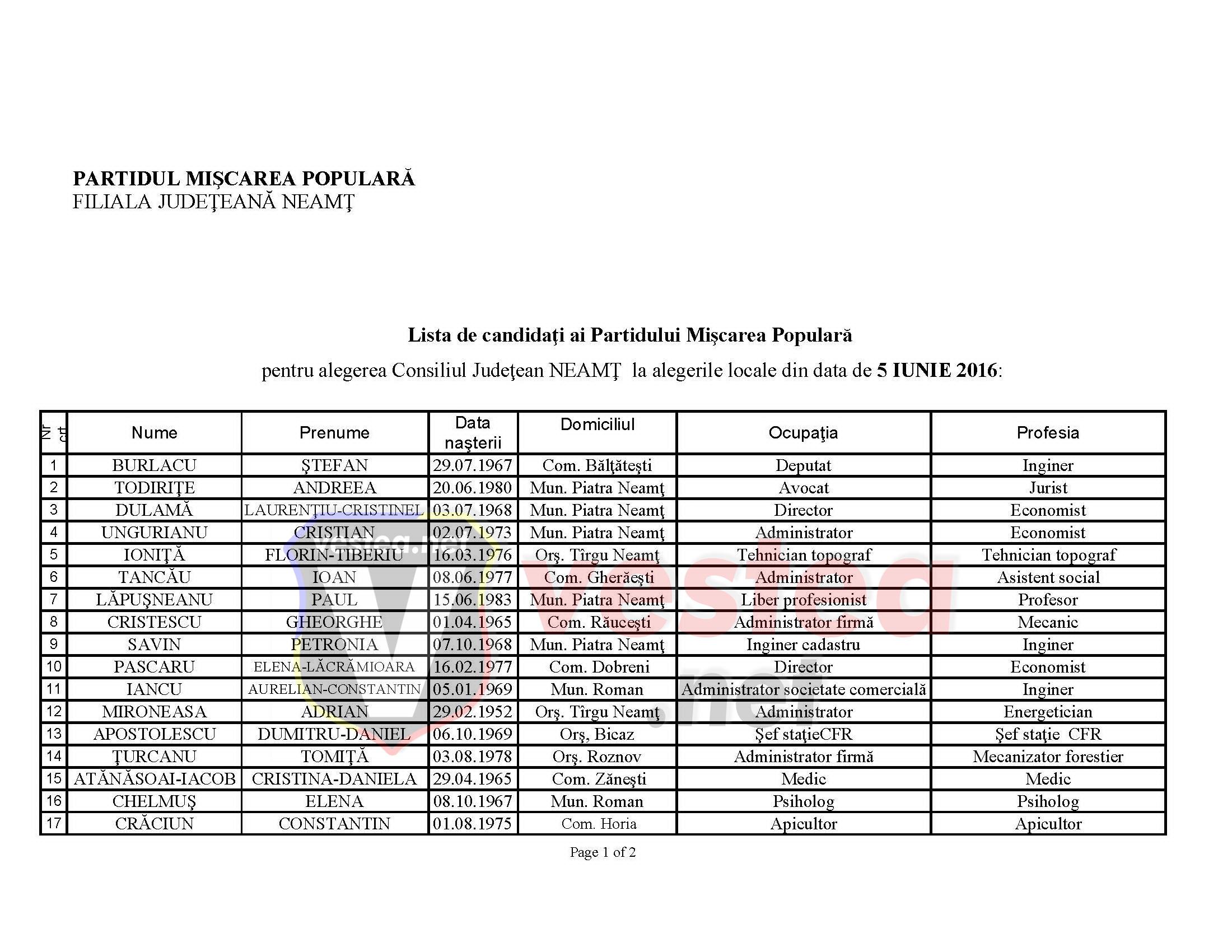 Candidati CJ PMP_Page_1
